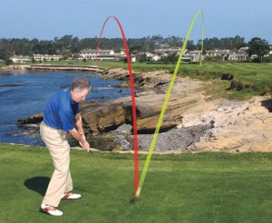 Shot Imagery is the heart of the golf swing